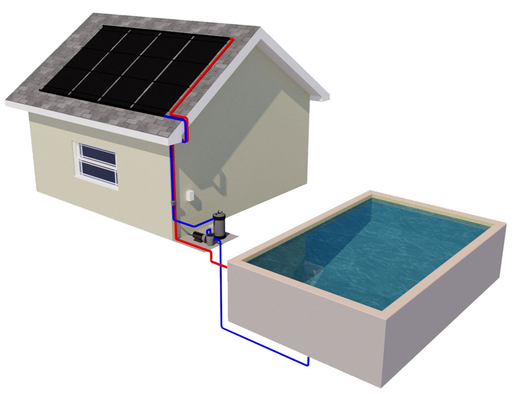 How to Install a Solar Pool Heater